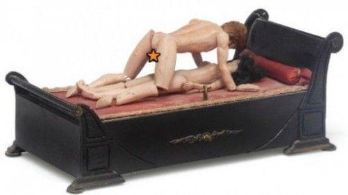 周游全球探秘300年前各国赤裸的性玩具