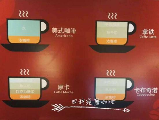 四种咖啡配调